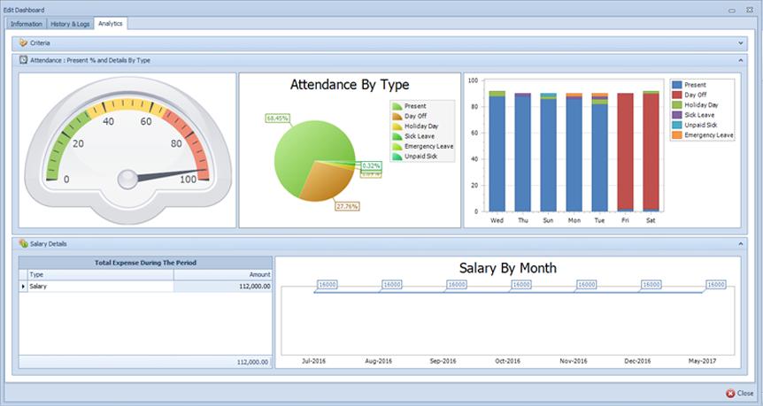 HR Payroll dashboard view